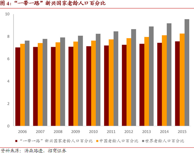 gdp高代表什么_GDP国内生产总值代表什么(3)