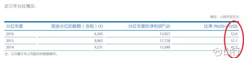 中国太保 - 0811 - zwb0811 的博客
