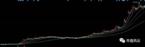 巴菲特:股票这东西,有人懂,有人不懂,长点脑子,别犯傻 - 木买蚂蚁 - hfzhangping的博客