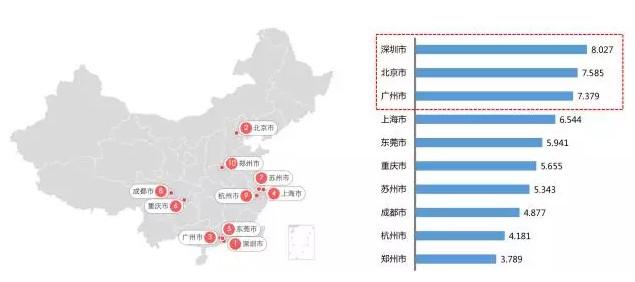 大城市人口排行_新年最冷大城市排行