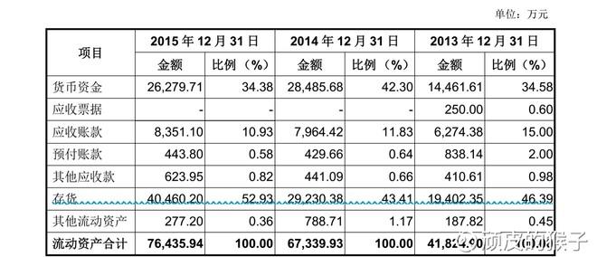 营业收入毛利率分析_中亚股份(300512) 招股说明书: 本公司是一家集研发、制造和 ...
