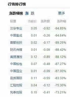 港股千股一天大跌80~90 - 木买蚂蚁 - hfzhangping的博客