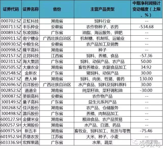 """新界泵业股票_长江1号洪水袭来,水利板块大涨,这些""""抗洪概念股""""值得关注 ..."""