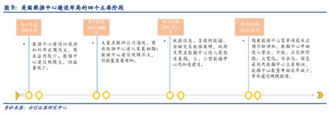 乐晴智库,博创科技(SZ300548),中际装备(SZ300308),光环新网(SZ300383)