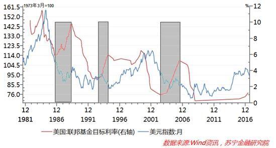 GDP对老百姓有什么意义_2018年第一季度gdp 中国2018第一季度GDP 各省一季度GDP数据汇总 国内财经