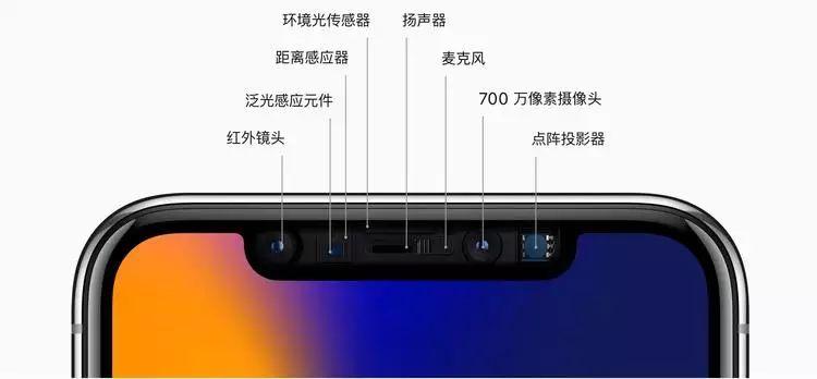极客公园 关于 iPhone X 和新 Apple Watch,还有几件事你必须要知道 摘要 iPhone X 中的 X 怎么发音,三款新机的快速充电又是如何实现的呢 这篇文章就为大家梳理一下苹果新品发布会中