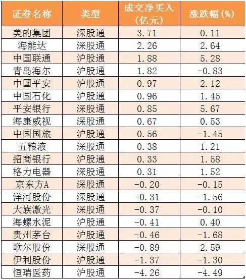 恒瑞医药02月13日沪股通净买入5.60亿