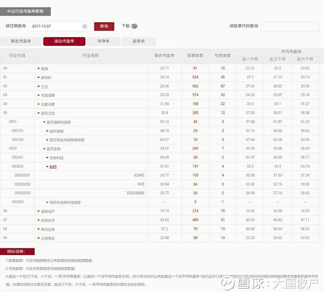 剩者为王:从2017中国化学制药公司百强榜中寻找十倍股 - 王朝雄 - 王朝雄