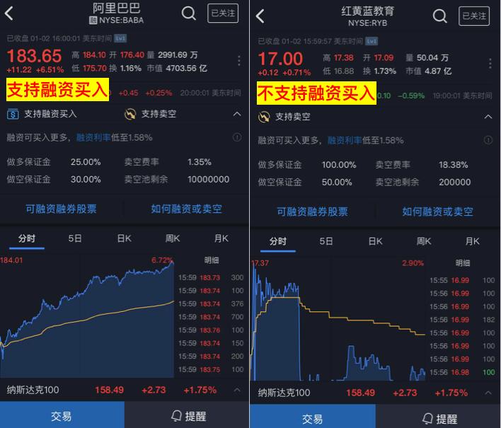 雪盈证券美股融资融券交易指南