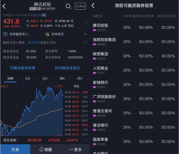 雪盈证券港股融资融券交易指南