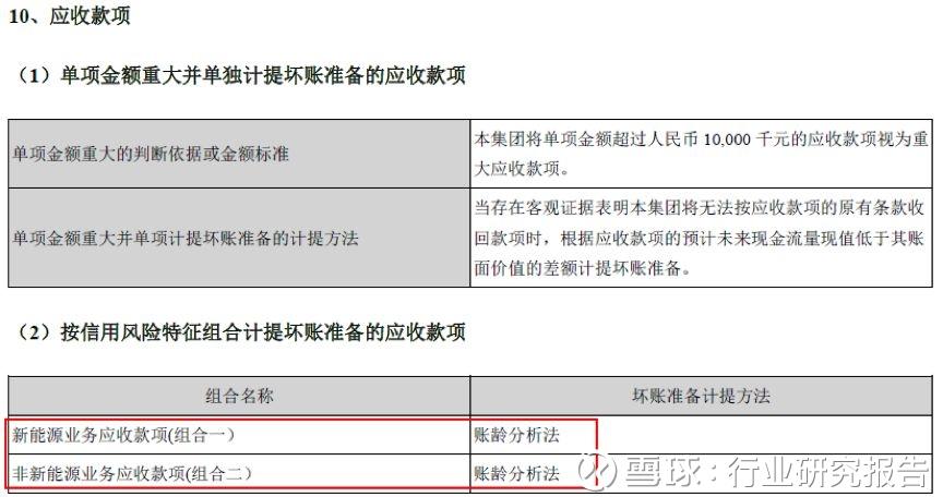 谜一样的比亚迪:500亿应收款压顶 - 木买蚂蚁 - hfzhangping的博客