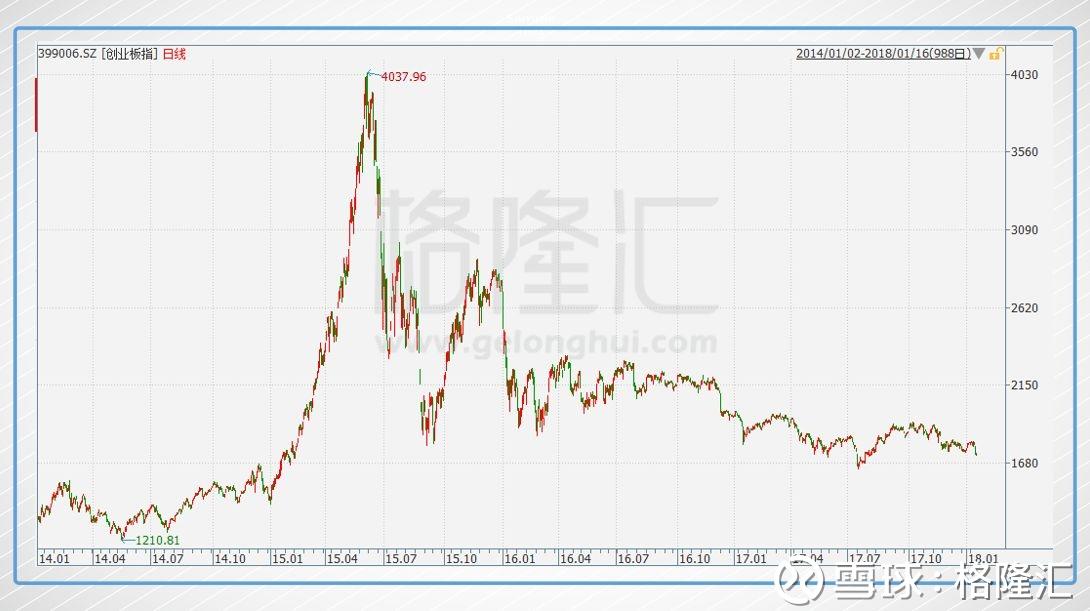 襄阳gdp注水_2011年全国城市上半年GDP排名,武汉 成都 郑州严重注水