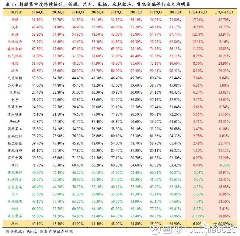 两市流通市值股前二十只个股市场表现一览(截止3.19)