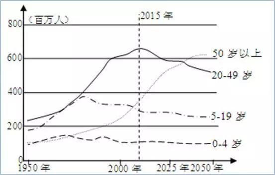 2019中国人口问题_中国生育报告2019 拯救中国人口危机刻不容缓
