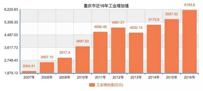 天津市2017年各区经济总量_天津市各区地图
