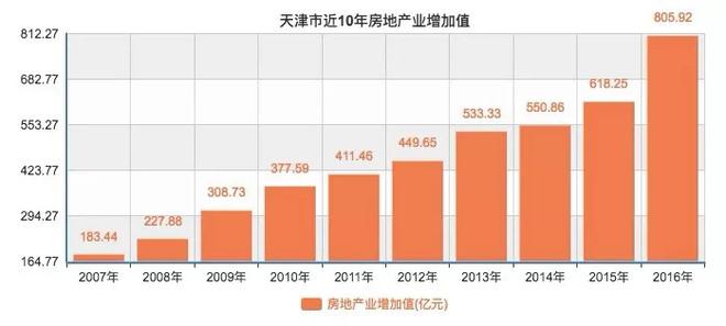 广州gdp排名_广州医院前十排名