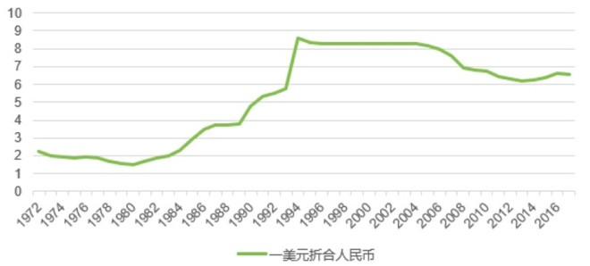 美国中国gdp总量2021_美国gdp2020年总量