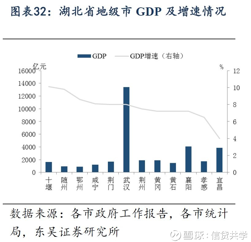 美国城市GDP增速排名_2017年广东各市GDP排名及增长率 21个市经济排行 表(3)