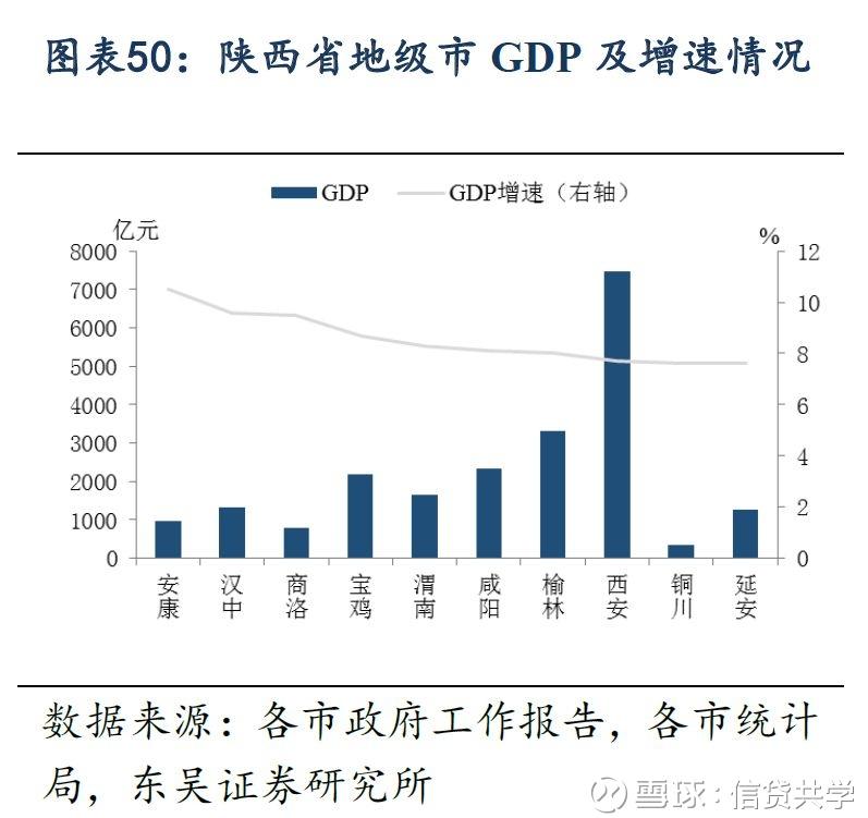 嘉峪关gdp_最新 2018年甘肃各市州GDP排名 平凉的名次是(3)