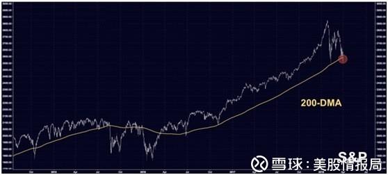 电子游戏平台网站:美股4月黑色开端:现在交易美股,务必关注特朗普推特指数