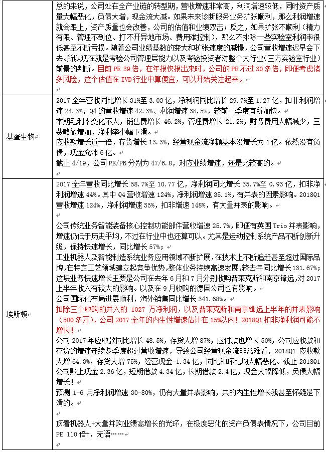 t风险: 星瀚投资每周投资纪要(4.16-4.22) 本周开