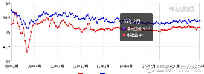 东先生: 最坏时刻坐标系下的银行 关于日本与温