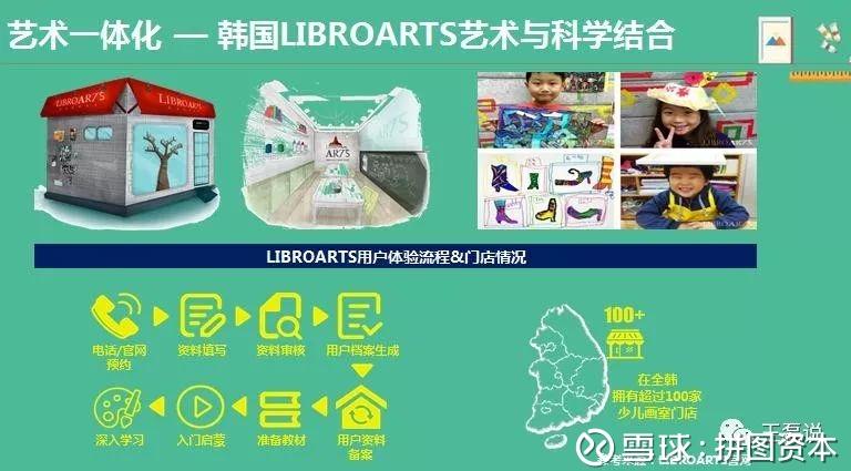 美国儿童美术教育_美术产业投资和发展趋势 内容提示 有关数据显示,2019年中国 ...