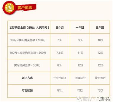 【揭秘】2年暴涨50倍―中国投资基金(00612)及大股东深圳鼎益丰的4大迷团