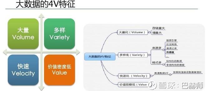 【主题优选】大数据概念涉及上市公司一览