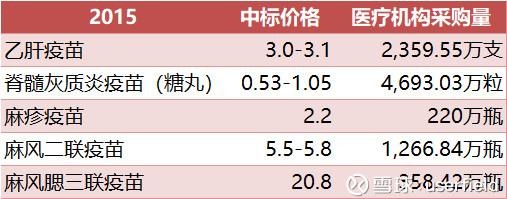 userfield医药百股百评(19):天坛生物