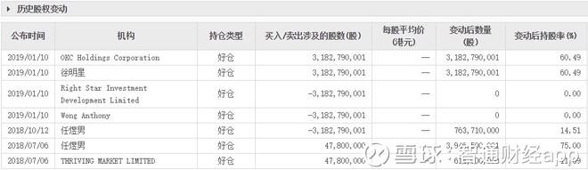 徐明星4.84亿入主前进控股(01499),OK借壳能否焕发第二春?