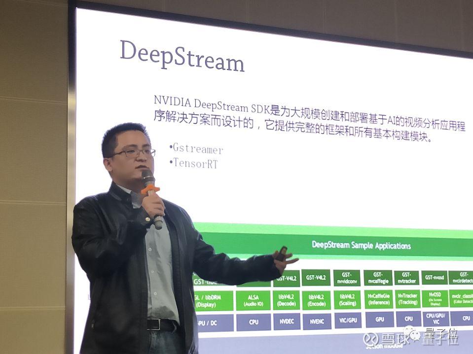 量子位: NVIDIA何琨:AI视频处理加速引擎TensorRT及Deepstream