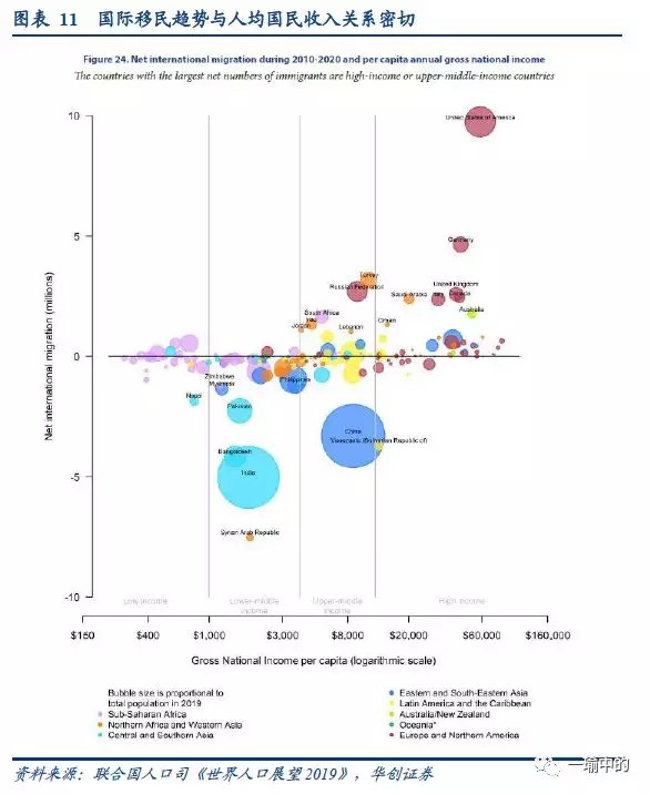 etf 全球 投资 指南