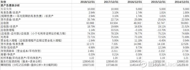 营业收入毛利率分析_我是如何一步步筛选出股票池的——桂林三金分析 书接上文我是 ...