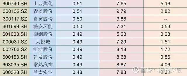 潞安环能股票_精选有大涨潜力的31只优质行业龙头低价股!(附名单) 低价股 ...