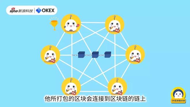 OK区块链60讲 | 第16集:什么是PoW共识机制
