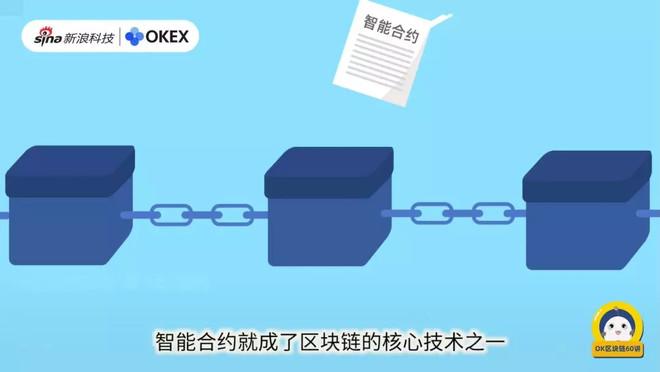 OK区块链60讲 | 第18集:什么是智能合约?