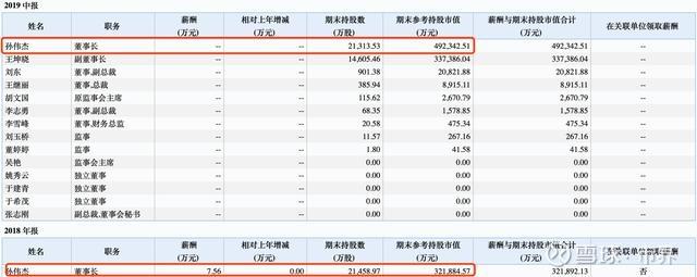 上海杰锐振动盘_全球油价暴跌前,杰瑞股份高管套现13亿,员工或在高位持股接盘 ...