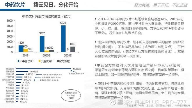 医药行业分析_深度!关于中国生物医药行业的投资逻辑史上最全分析!本文