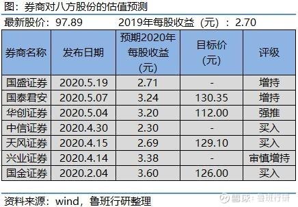 日本增冒自行车车标_掌握稀缺技术,产品供不应求,券商预计这个次新还有30%上涨 ...
