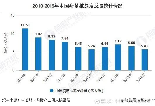 医药行业分析_2020年中国生物医药行业市场现状及发展前景分析2025年市场规模