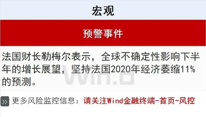 方正科技股票代码_Wind风控日报:2股摘牌、多公司大亏、1公司被调查 今日重点关注 ...