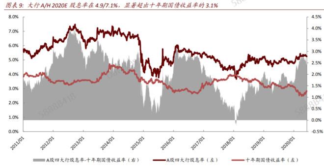 中金:寻找银行股行情启动的催化剂