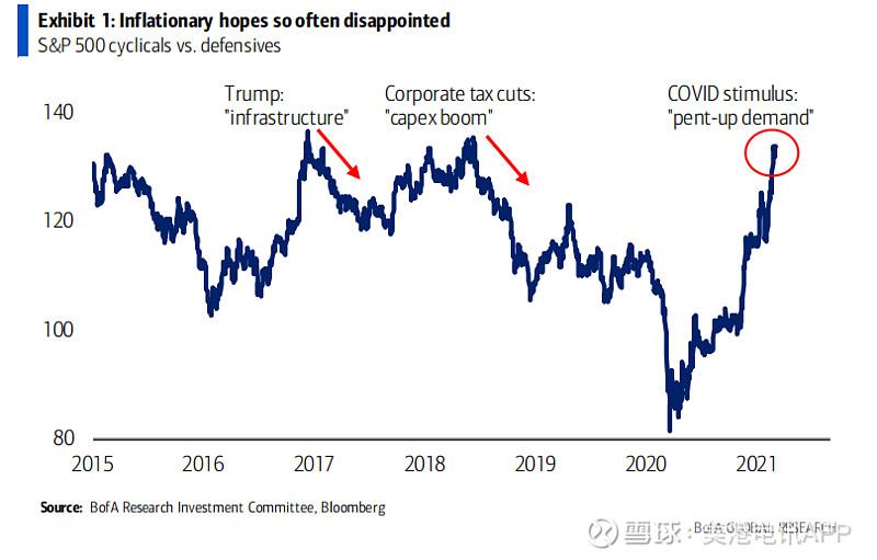 美联储警告非凡目的收购公司和散户投资者持有股票:一旦风险偏好降温,股市