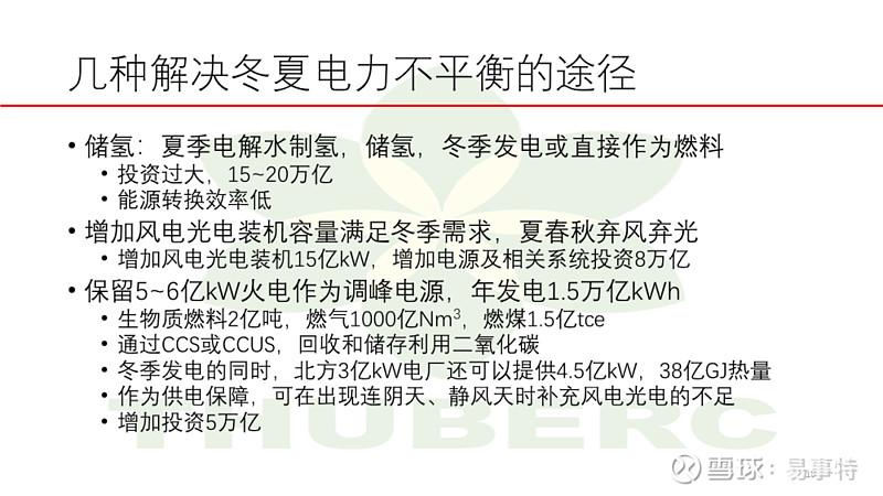 江亿院士 我国建筑的碳达峰与碳中和(附报告PPT)
