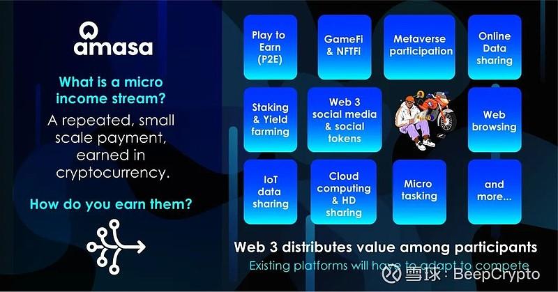 Amasa如何开创用户新收入?-宏链财经